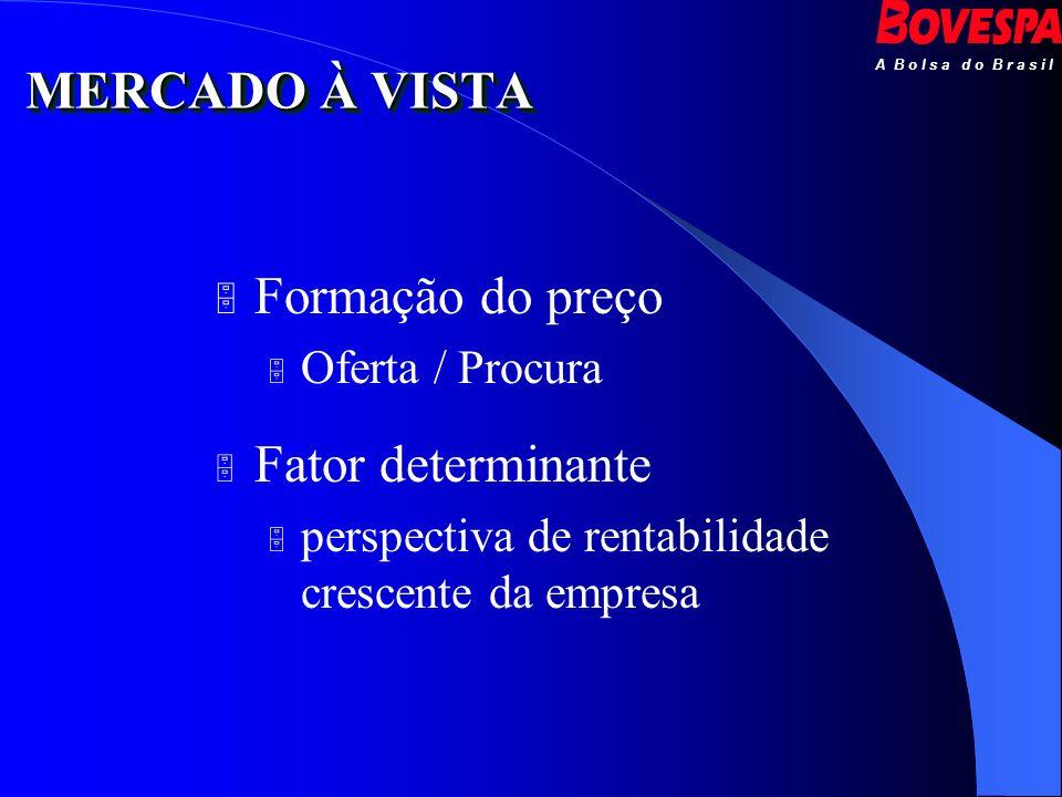 MERCADO À VISTA Formação do preço Fator determinante Oferta / Procura
