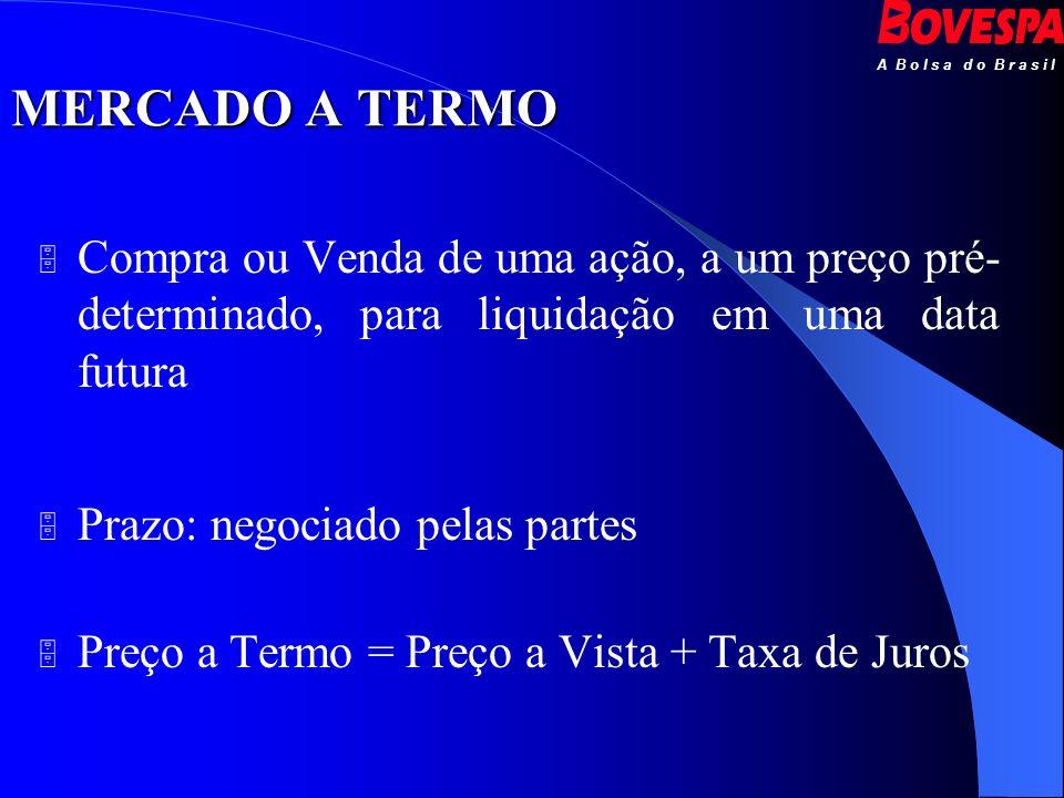MERCADO A TERMO Compra ou Venda de uma ação, a um preço pré-determinado, para liquidação em uma data futura.