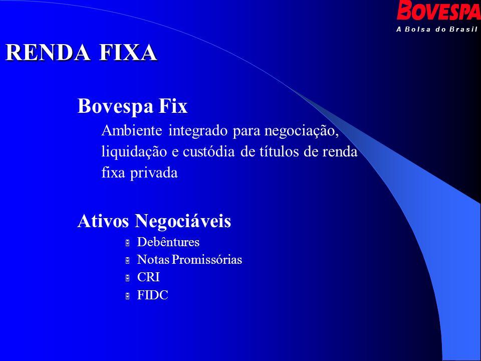 RENDA FIXA Bovespa Fix Ativos Negociáveis