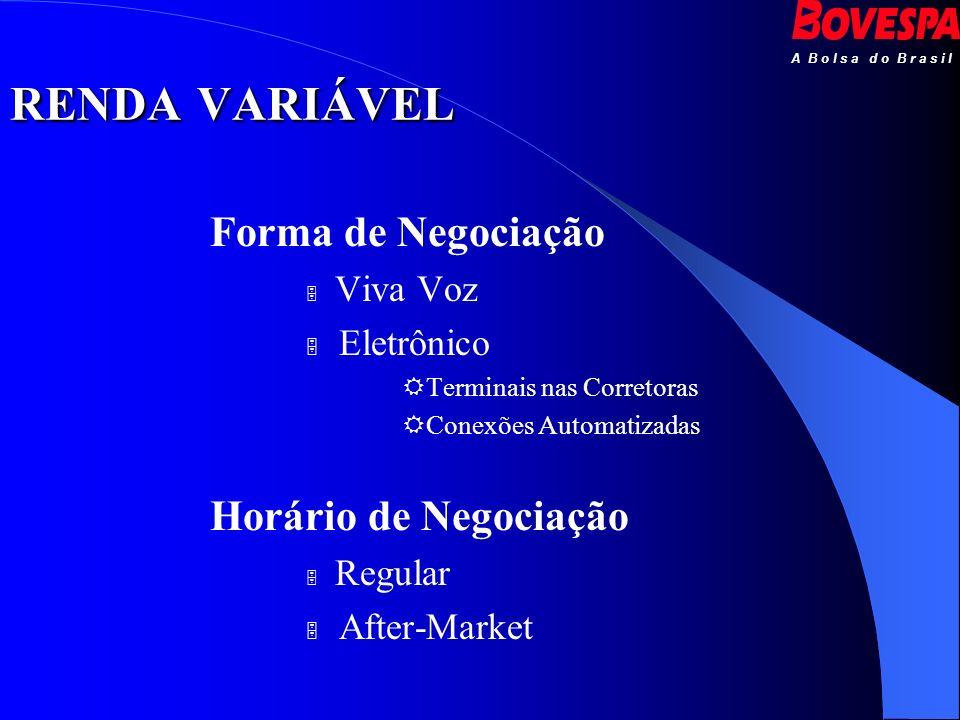 RENDA VARIÁVEL Forma de Negociação Horário de Negociação Eletrônico