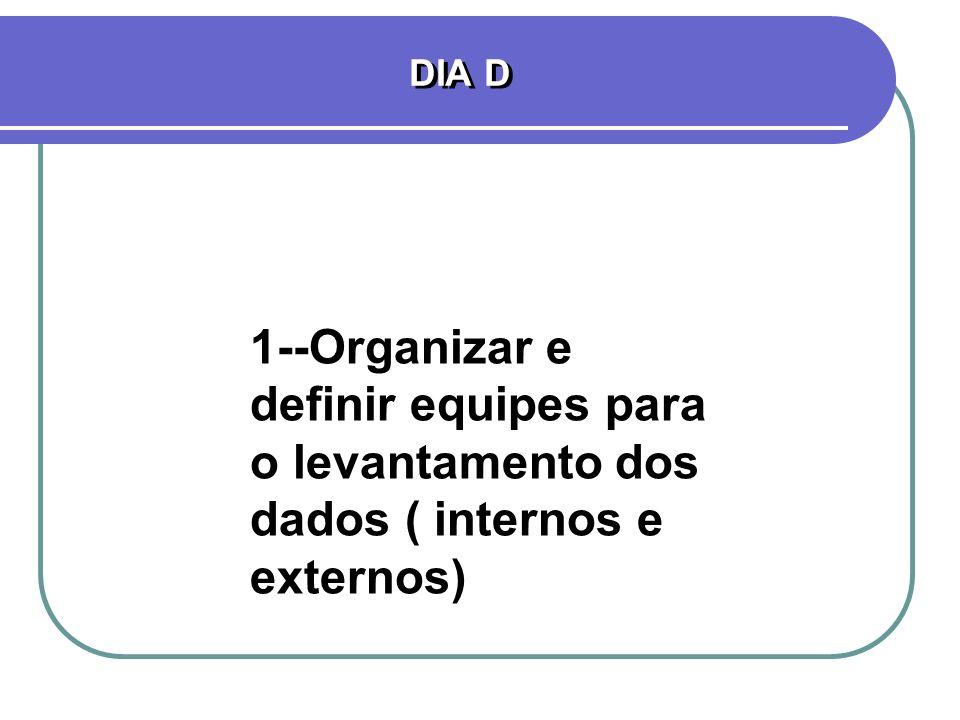 DIA D 1--Organizar e definir equipes para o levantamento dos dados ( internos e externos)