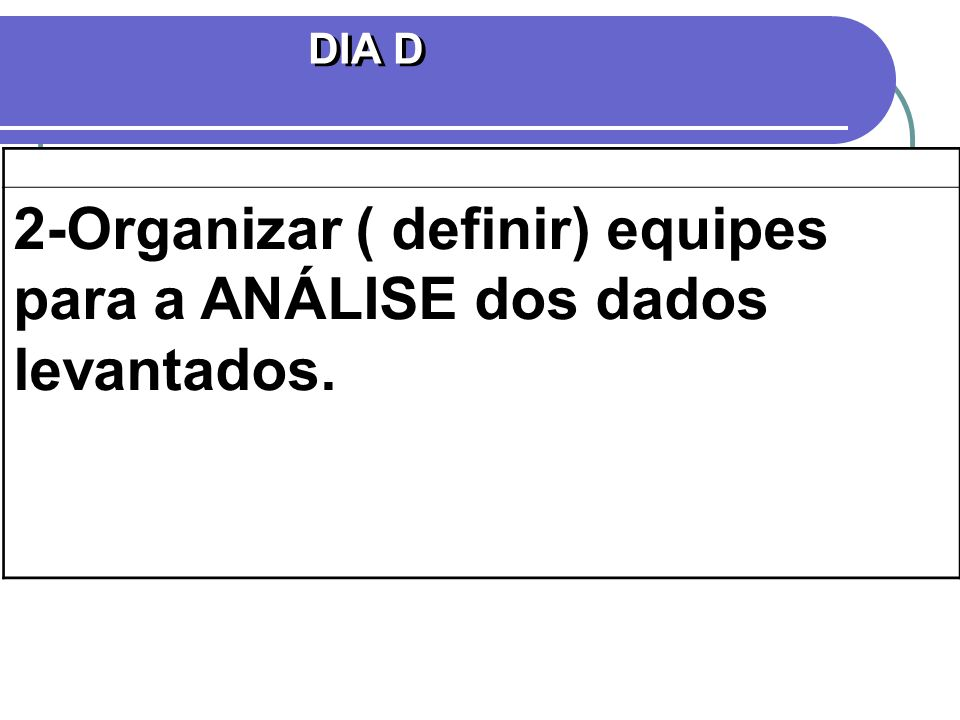 2-Organizar ( definir) equipes para a ANÁLISE dos dados levantados.