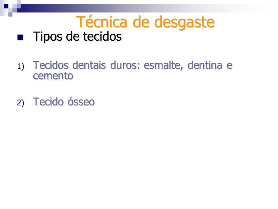 Técnica de desgaste Tipos de tecidos