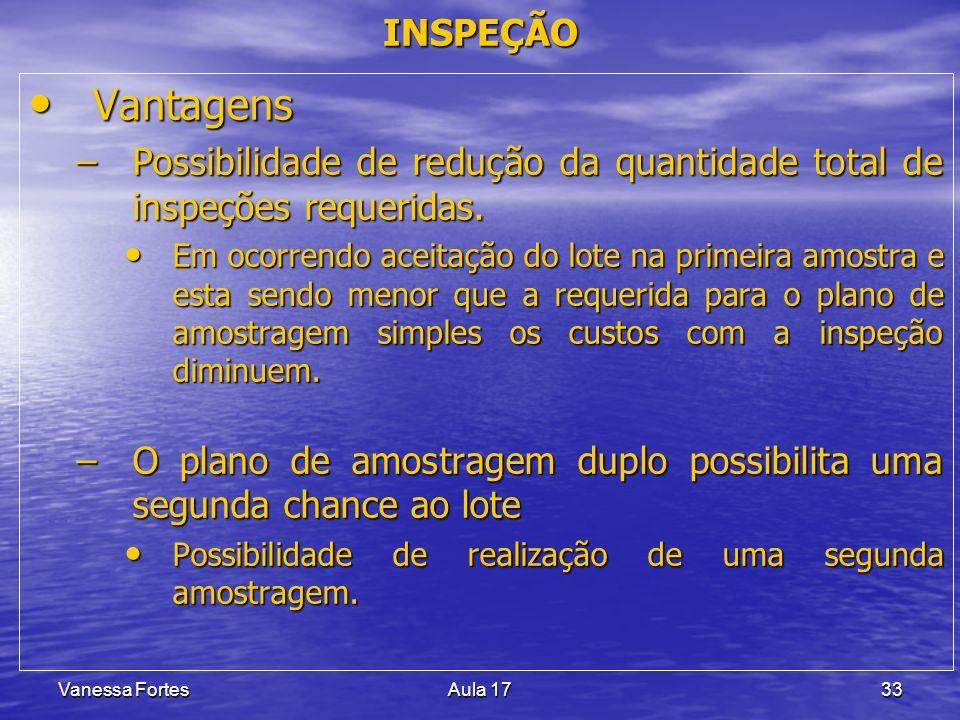 INSPEÇÃO Vantagens. Possibilidade de redução da quantidade total de inspeções requeridas.