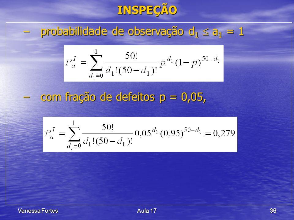 probabilidade de observação d1  a1 = 1