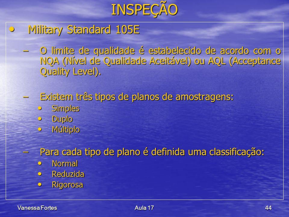 INSPEÇÃO Military Standard 105E