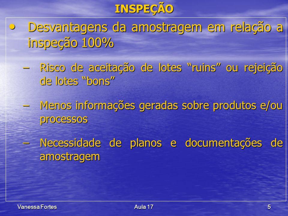 Desvantagens da amostragem em relação a inspeção 100%