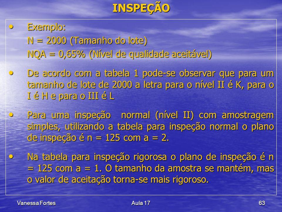 INSPEÇÃO Exemplo: N = 2000 (Tamanho do lote)