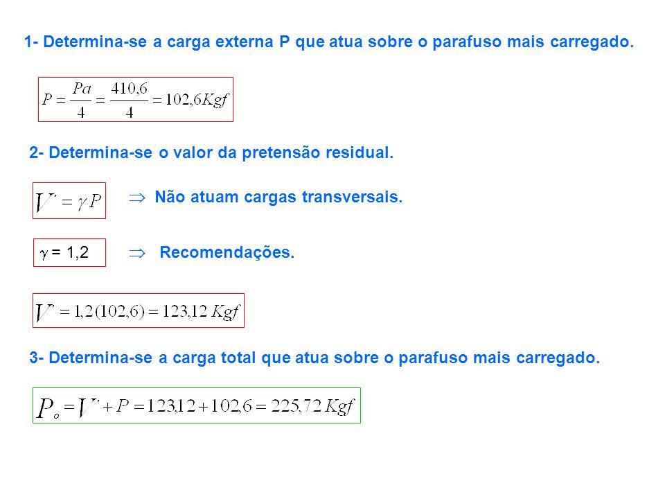 1- Determina-se a carga externa P que atua sobre o parafuso mais carregado.