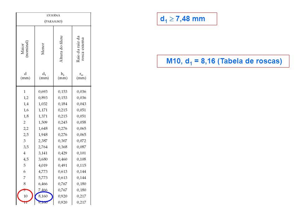 d1  7,48 mm M10, d1 = 8,16 (Tabela de roscas)