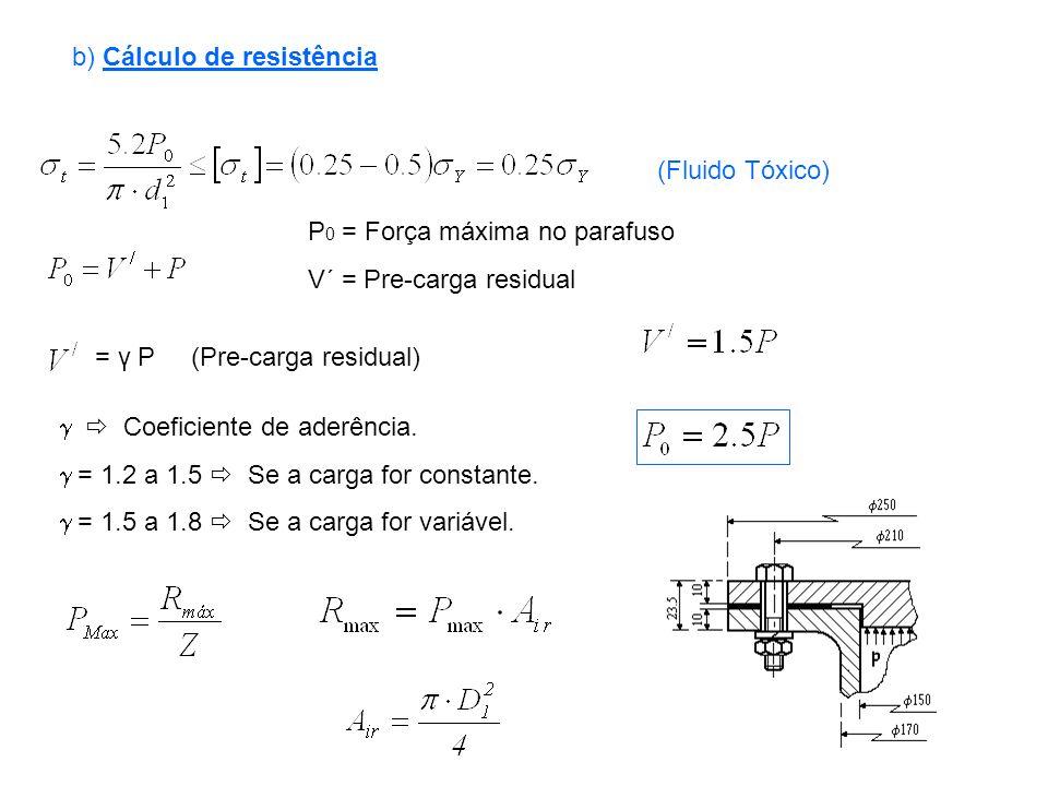 b) Cálculo de resistência