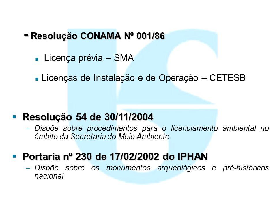- Resolução CONAMA Nº 001/86 Resolução 54 de 30/11/2004