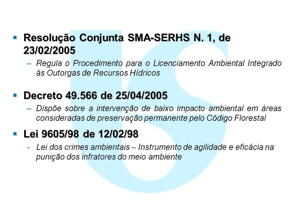 Resolução Conjunta SMA-SERHS N. 1, de 23/02/2005