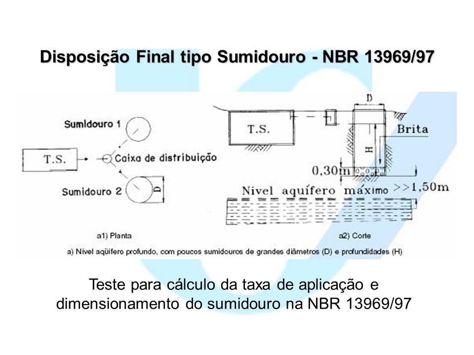Disposição Final tipo Sumidouro - NBR 13969/97