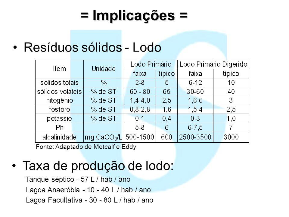 = Implicações = Resíduos sólidos - Lodo Taxa de produção de lodo: