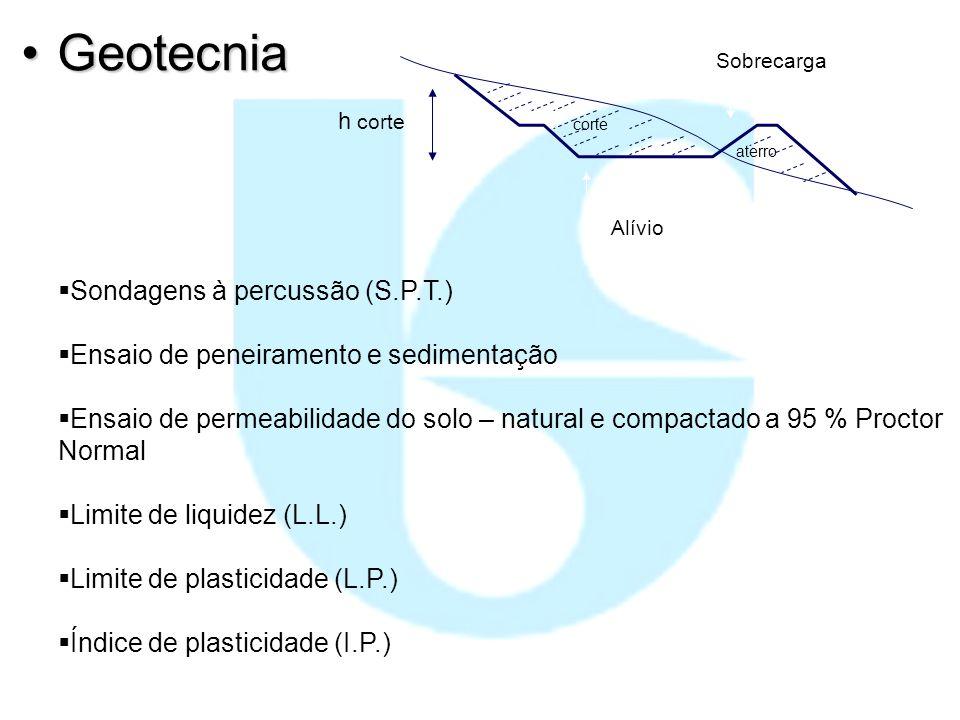 Geotecnia Sondagens à percussão (S.P.T.)