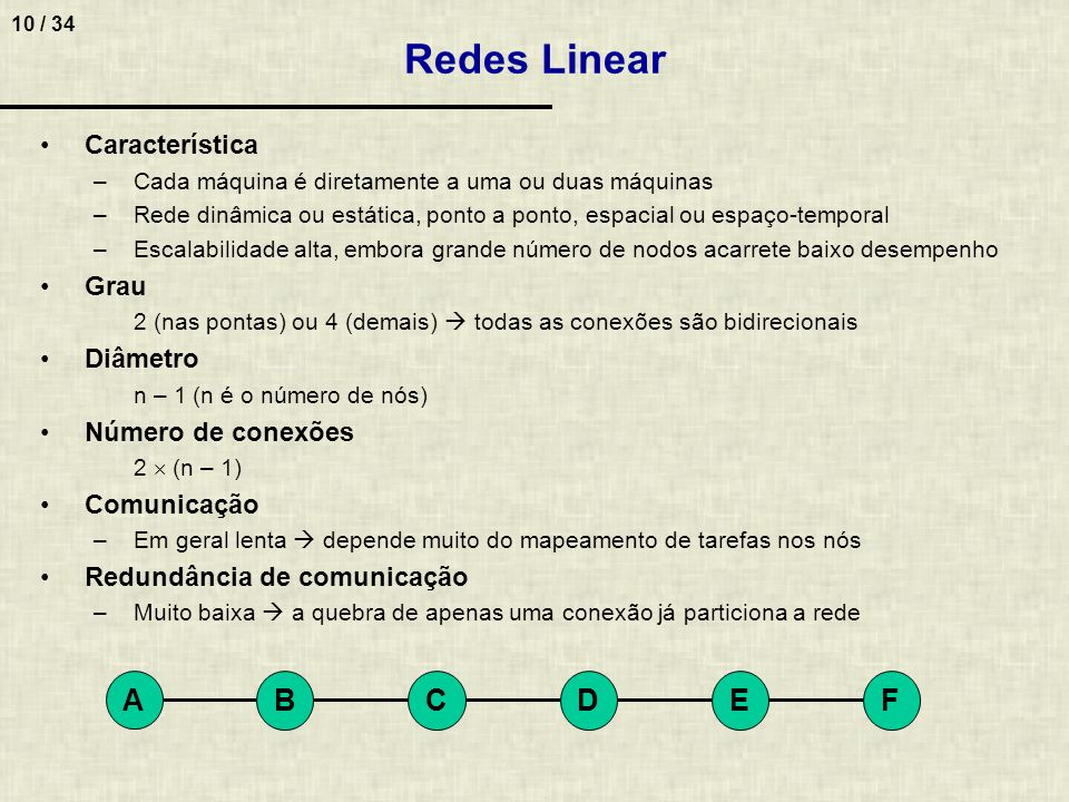 Redes Linear A B C D E F Característica Grau Diâmetro