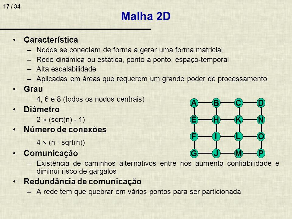 Malha 2D Característica Grau Diâmetro Número de conexões Comunicação