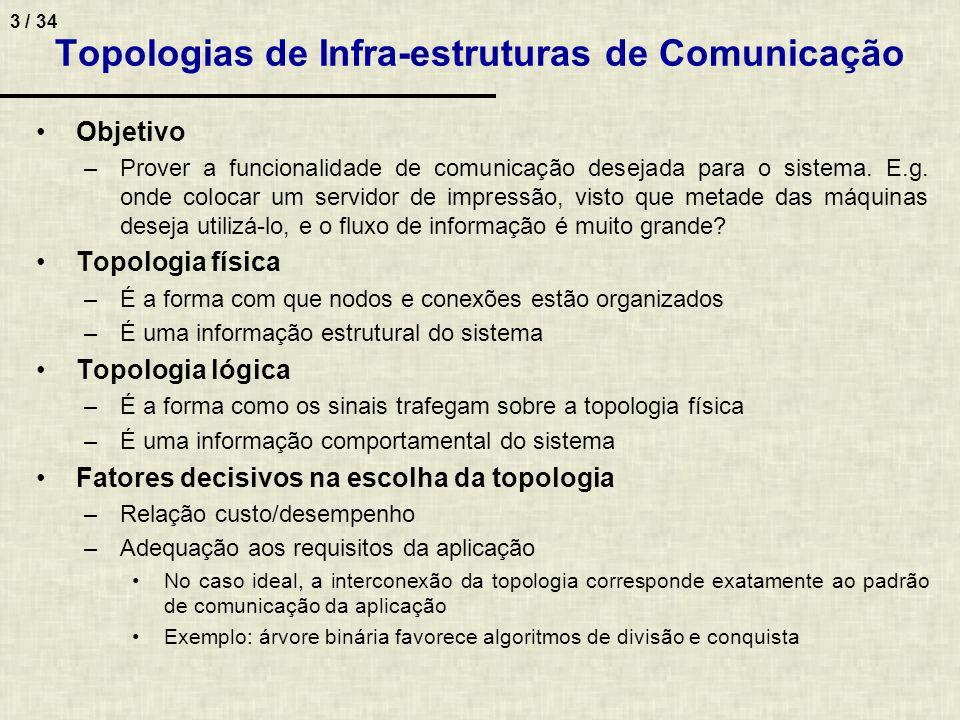 Topologias de Infra-estruturas de Comunicação