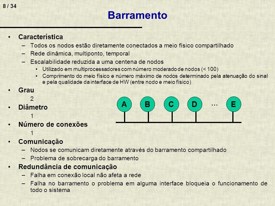 Barramento ... A B C D E Característica Grau Diâmetro