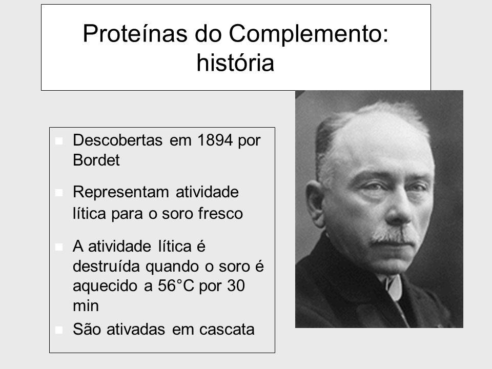 Proteínas do Complemento: história