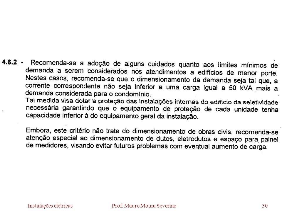 Prof. Mauro Moura Severino