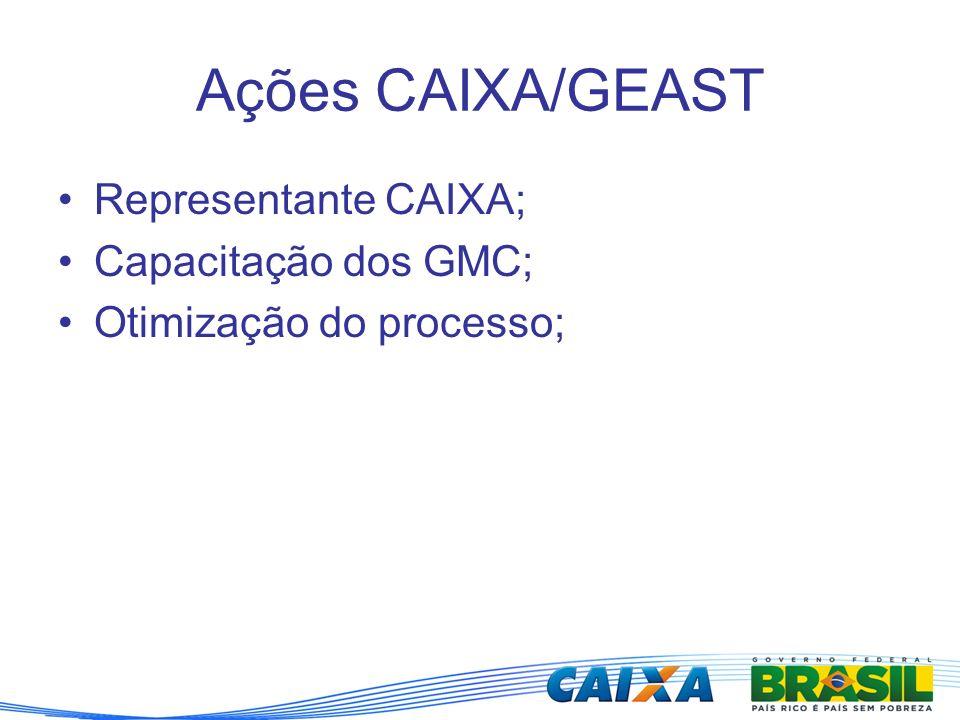 Ações CAIXA/GEAST Representante CAIXA; Capacitação dos GMC;