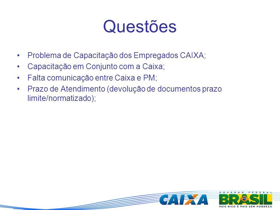 Questões Problema de Capacitação dos Empregados CAIXA;