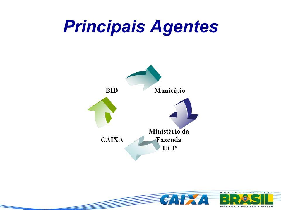 Principais Agentes