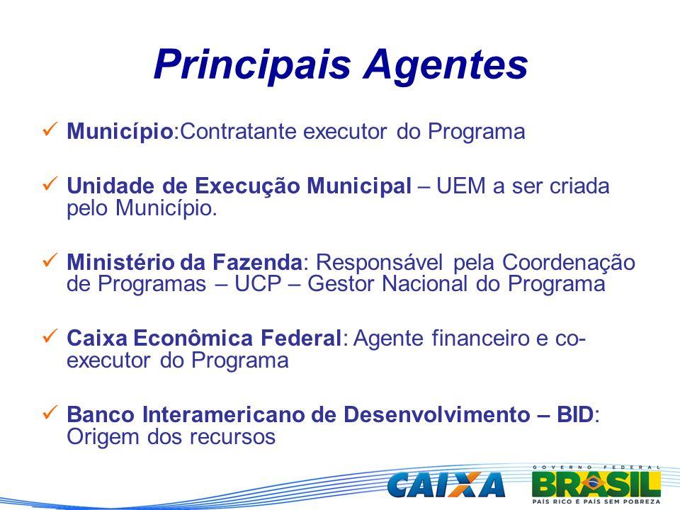 Principais Agentes Município:Contratante executor do Programa