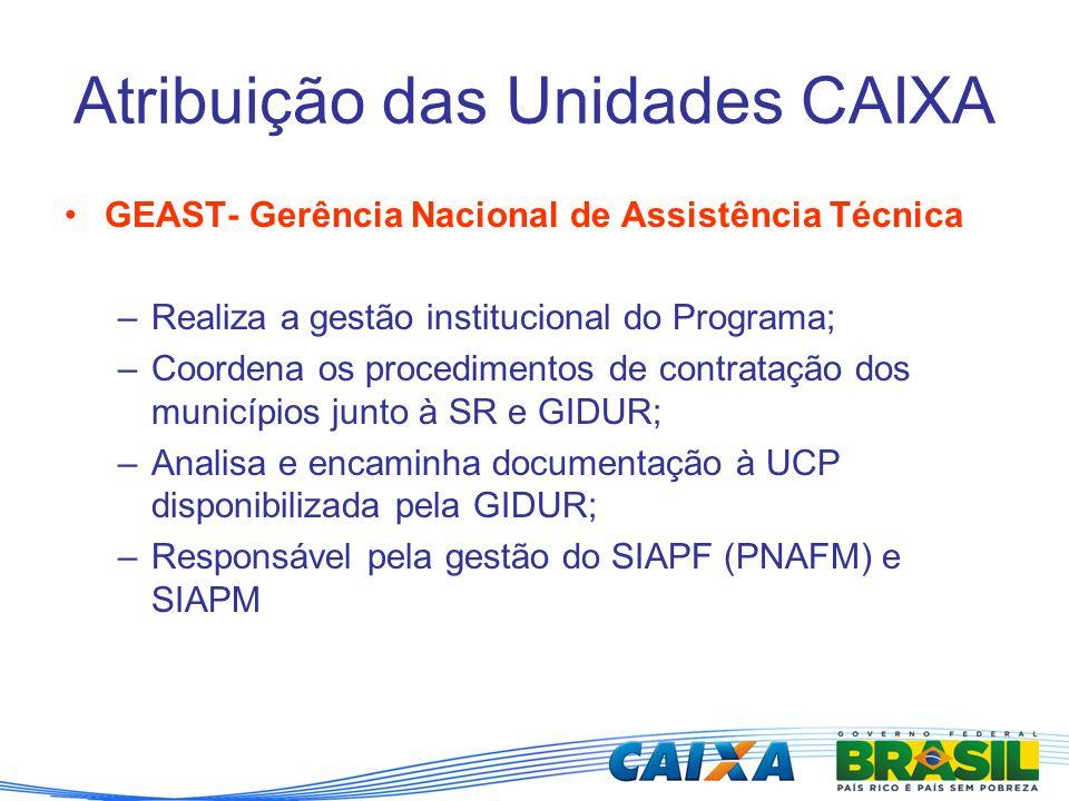 Atribuição das Unidades CAIXA