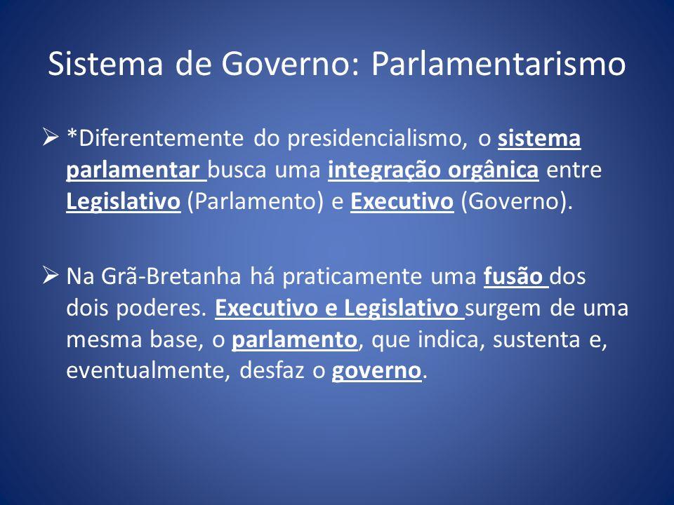 Sistema de Governo: Parlamentarismo