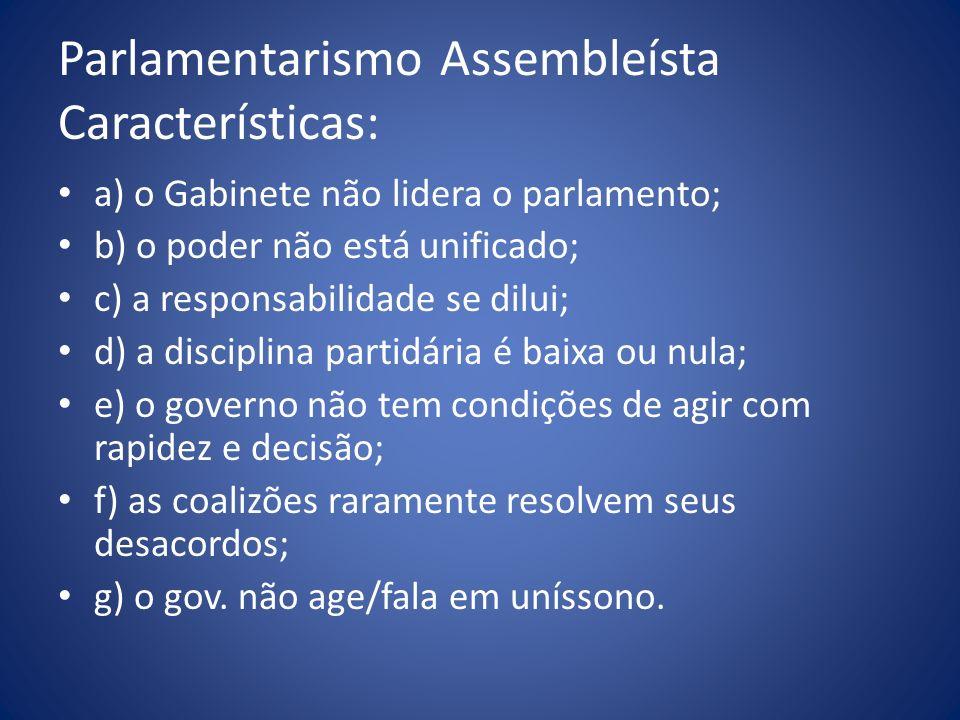 Parlamentarismo Assembleísta Características: