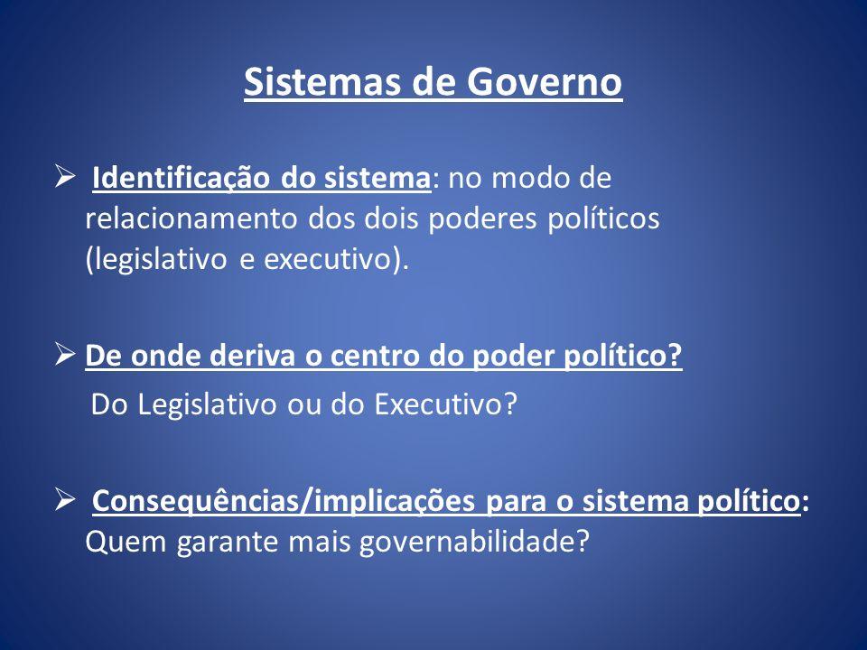 Sistemas de Governo Identificação do sistema: no modo de relacionamento dos dois poderes políticos (legislativo e executivo).