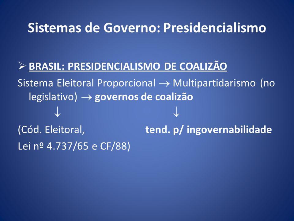 Sistemas de Governo: Presidencialismo