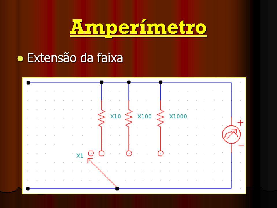 Amperímetro Extensão da faixa