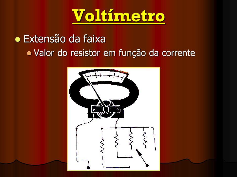 Voltímetro Extensão da faixa Valor do resistor em função da corrente
