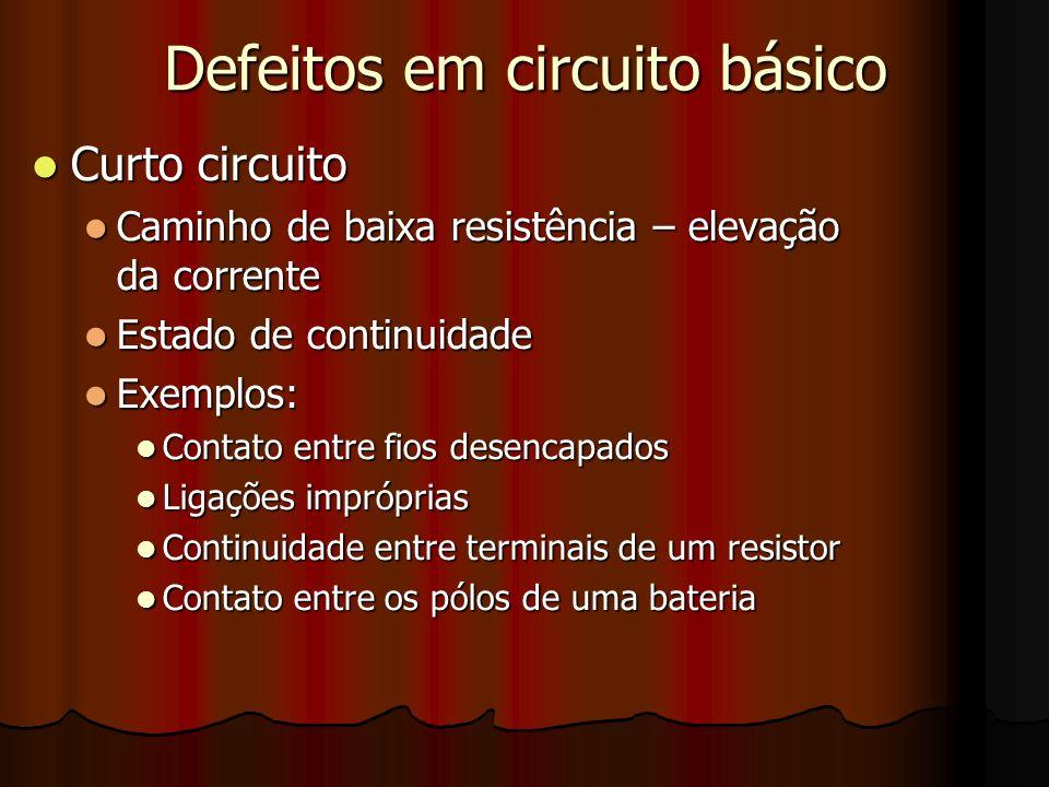 Defeitos em circuito básico