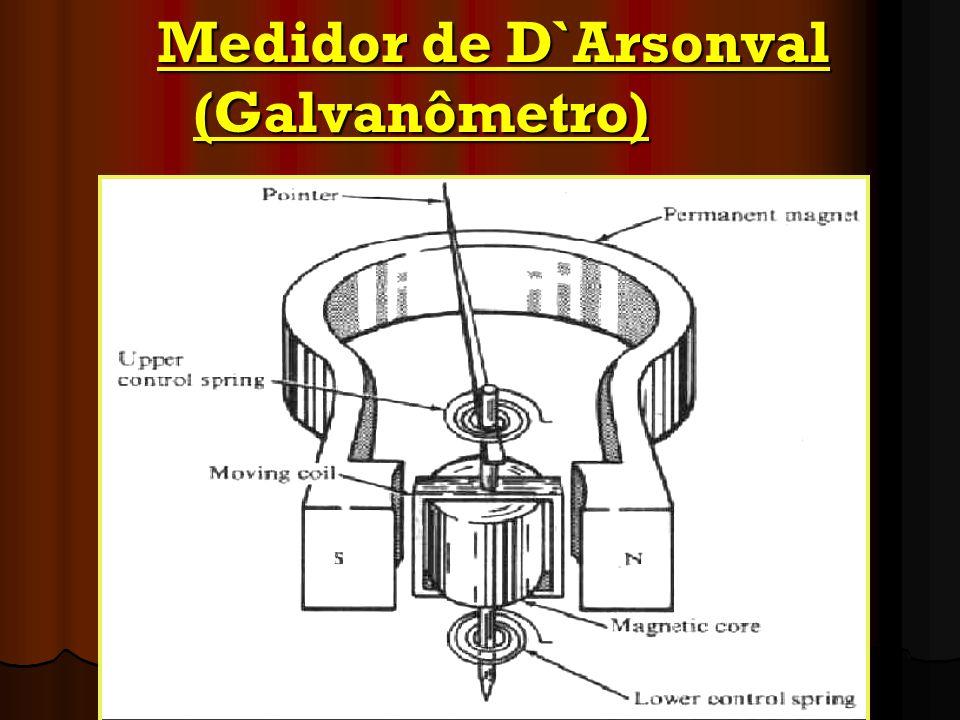 Medidor de D`Arsonval (Galvanômetro)