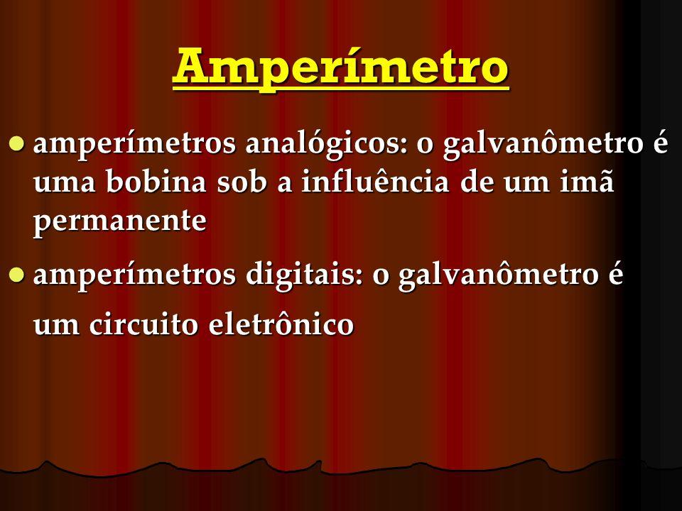Amperímetro amperímetros analógicos: o galvanômetro é uma bobina sob a influência de um imã permanente.