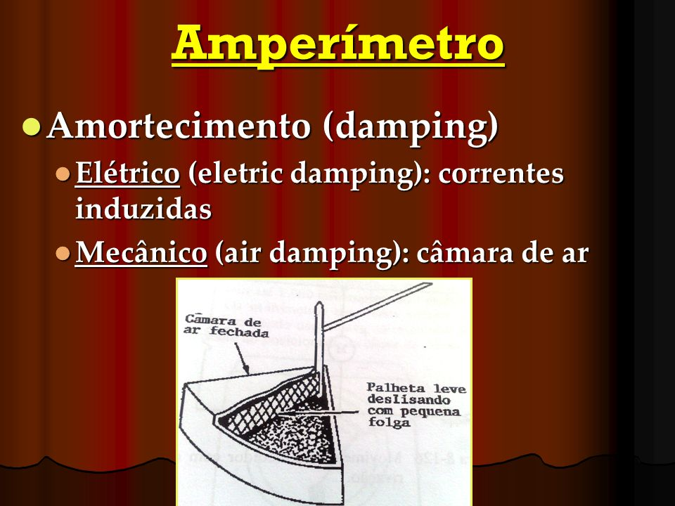 Amperímetro Amortecimento (damping)