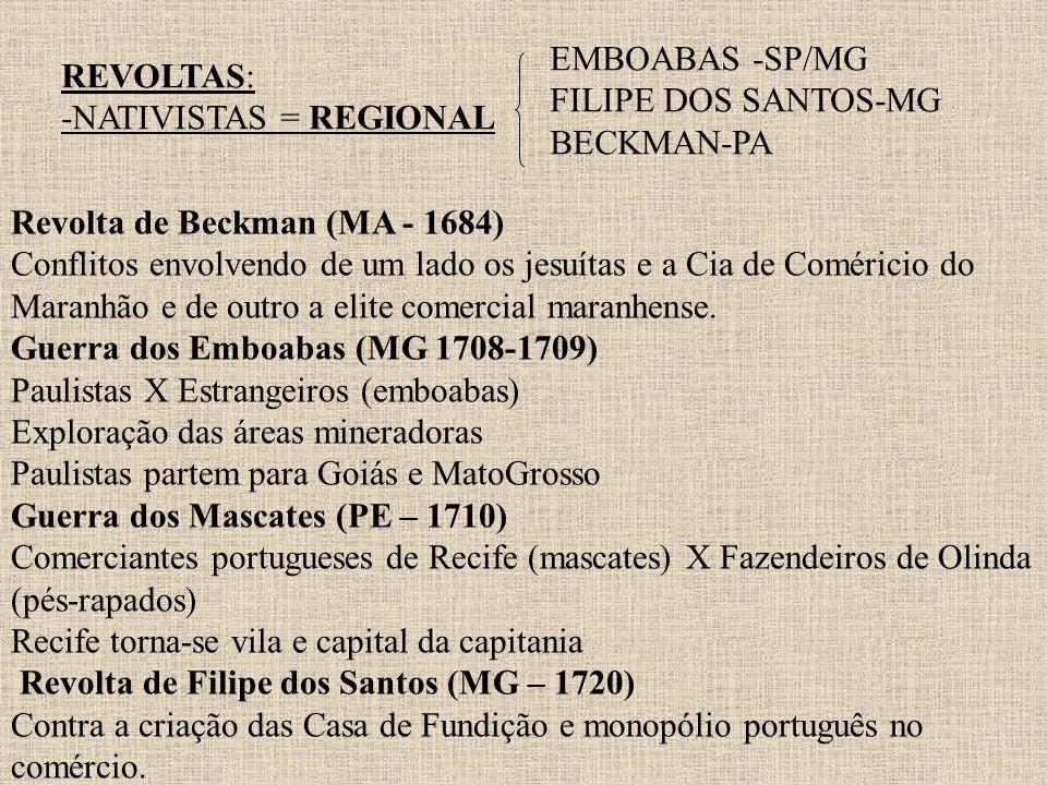 EMBOABAS -SP/MG FILIPE DOS SANTOS-MG. BECKMAN-PA. REVOLTAS: -NATIVISTAS = REGIONAL.