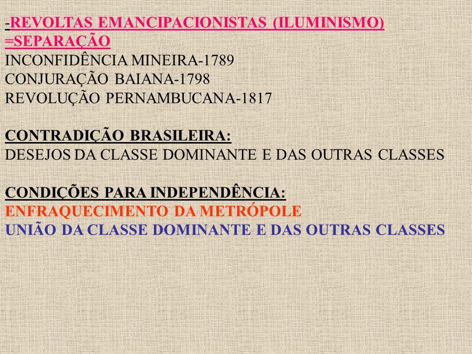 -REVOLTAS EMANCIPACIONISTAS (ILUMINISMO)