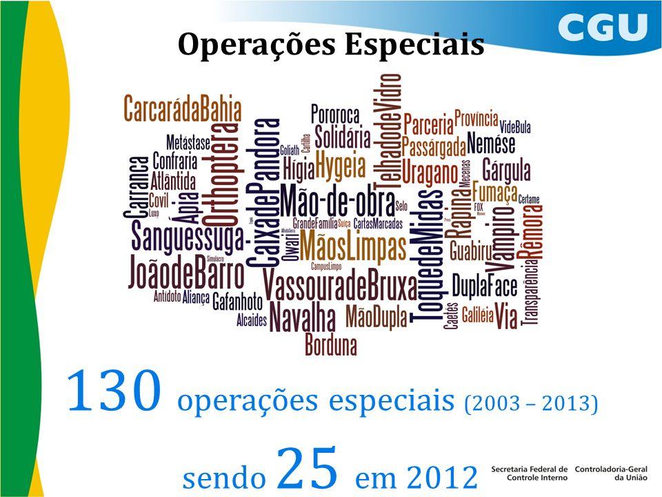 130 operações especiais (2003 – 2013)