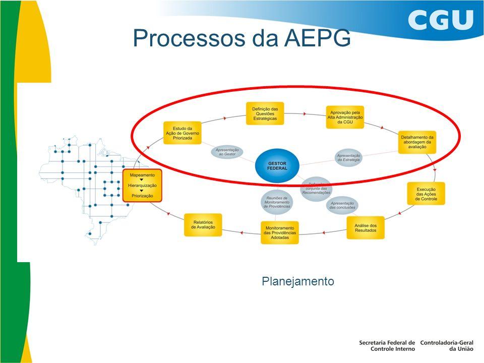 Processos da AEPG Planejamento 19