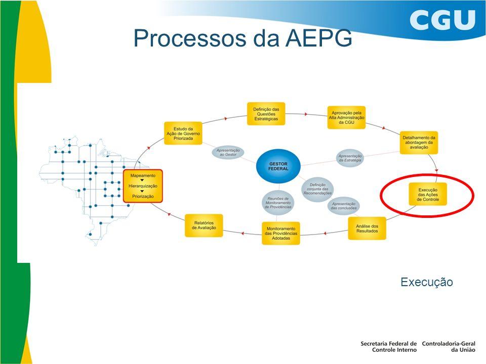 Processos da AEPG Execução 22