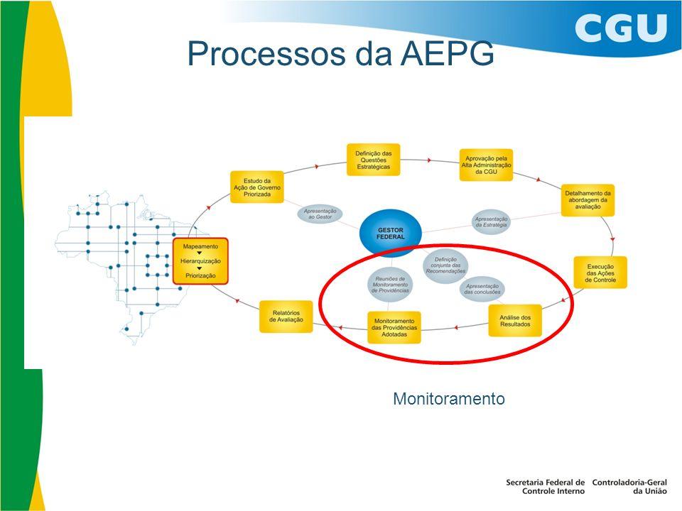 Processos da AEPG Monitoramento 26