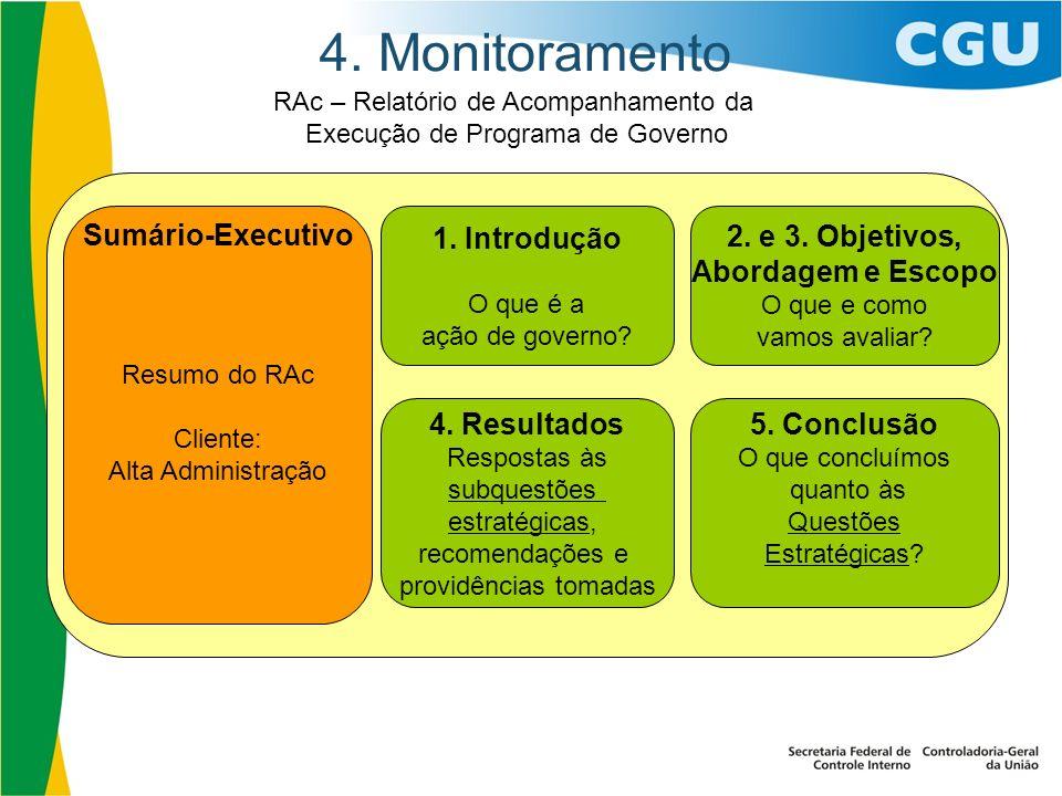 4. Monitoramento Sumário-Executivo 1. Introdução 2. e 3. Objetivos,