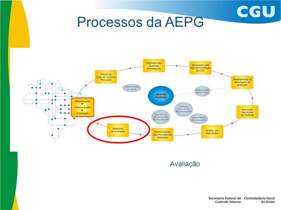 Processos da AEPG Avaliação 29
