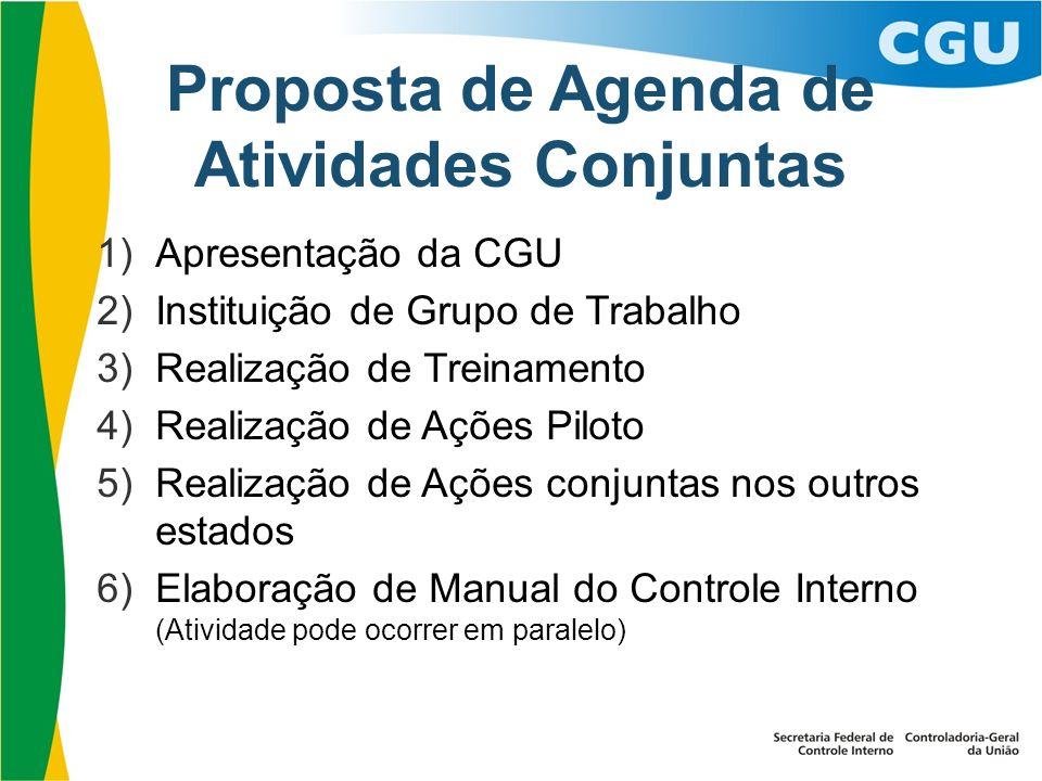 Proposta de Agenda de Atividades Conjuntas